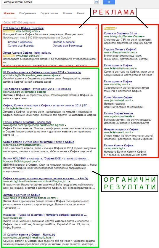 органични резултати в Google